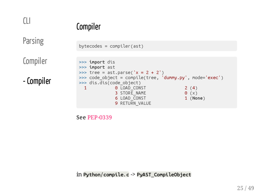 CLI Parsing Compiler - Compiler Compiler b y t ...