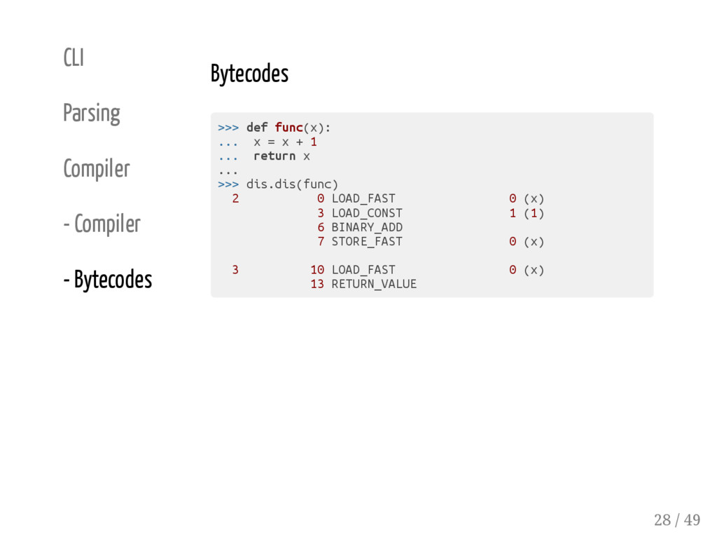 CLI Parsing Compiler - Compiler - Bytecodes Byt...