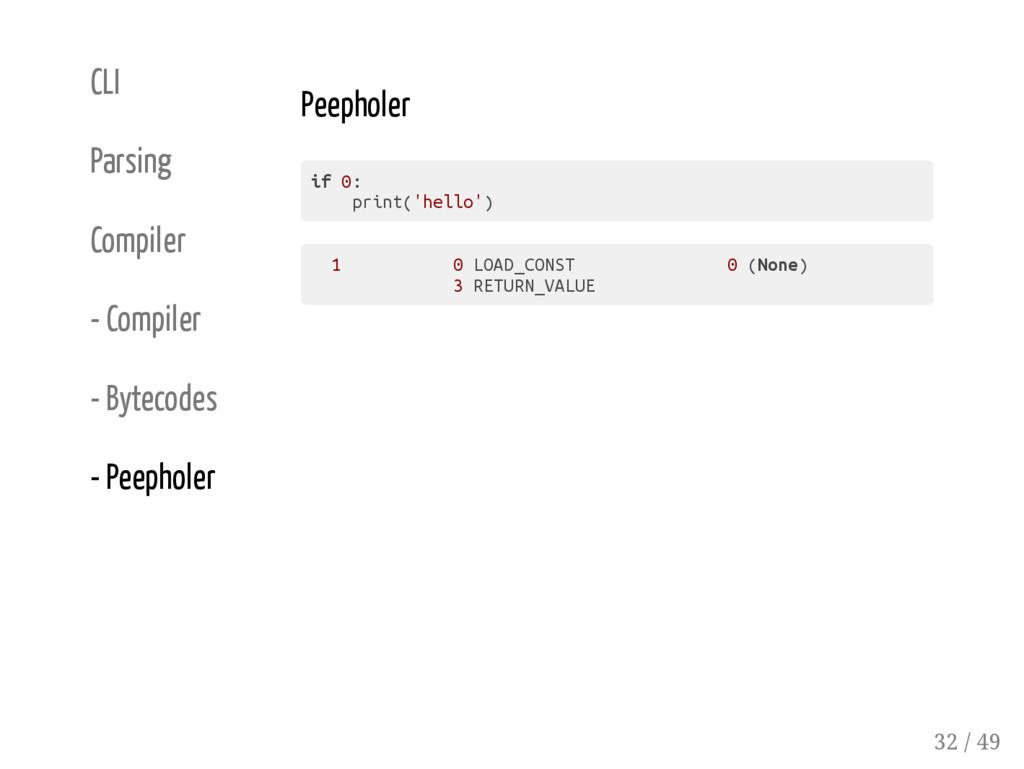 CLI Parsing Compiler - Compiler - Bytecodes - P...