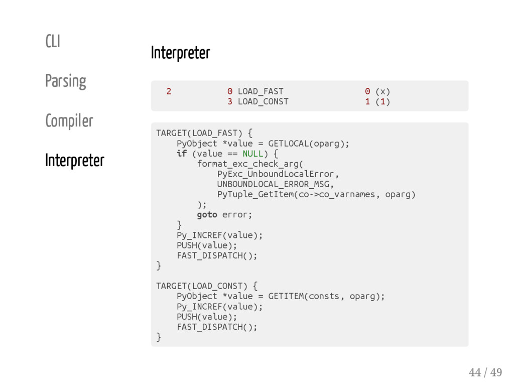 CLI Parsing Compiler Interpreter Interpreter 2 ...