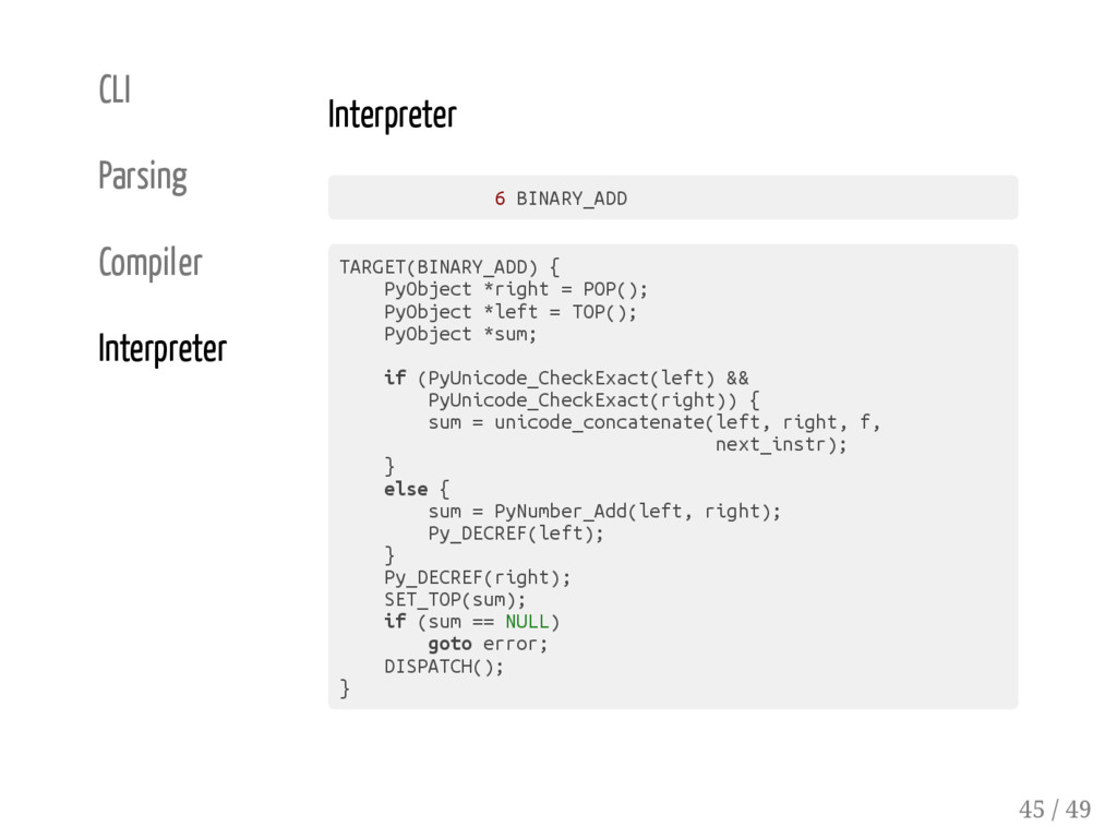 CLI Parsing Compiler Interpreter Interpreter 6 ...