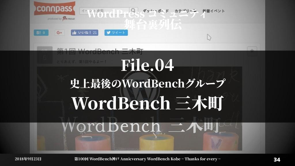 34 34 2018年9月23日 2018年9月23日 第100回 WordBenWordBe...