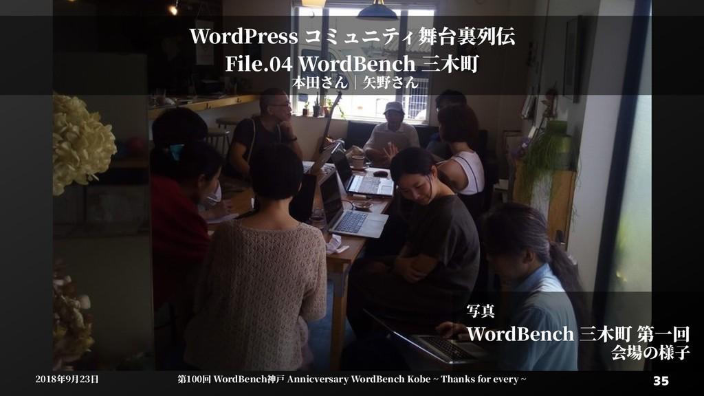 35 35 2018年9月23日 2018年9月23日 第100回 WordBenWordBe...
