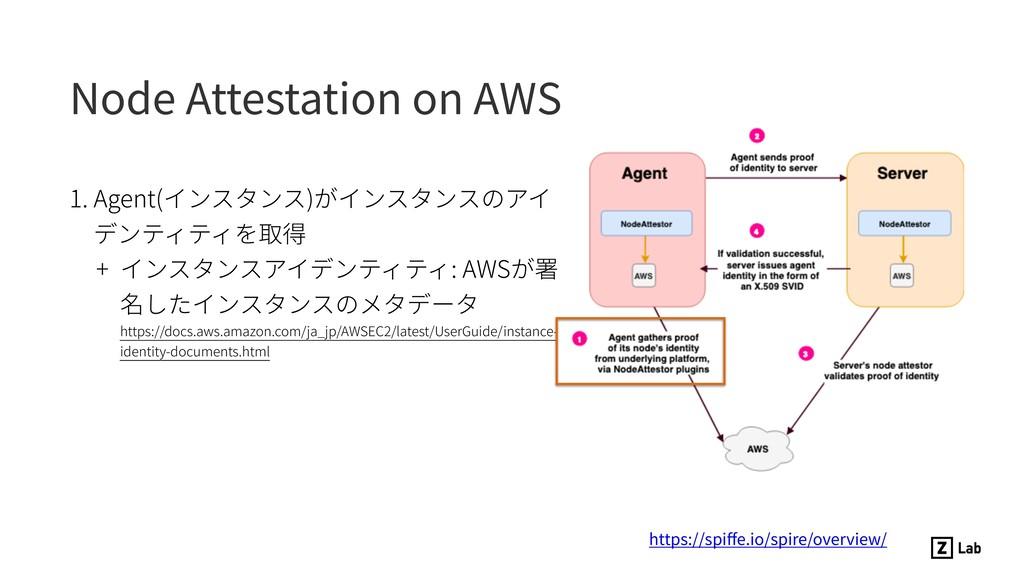 Node Attestation on AWS 1. Agent(インスタンス)がインスタンス...