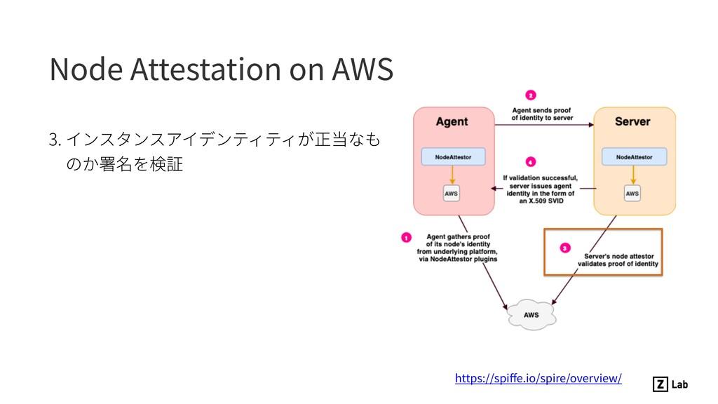 Node Attestation on AWS 3. インスタンスアイデンティティが正当なも ...