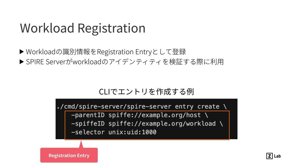 Workload Registration ▶ Workloadの識別情報をRegistrat...