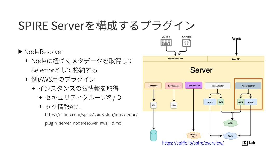 SPIRE Serverを構成するプラグイン ▶ NodeResolver + Nodeに紐づ...