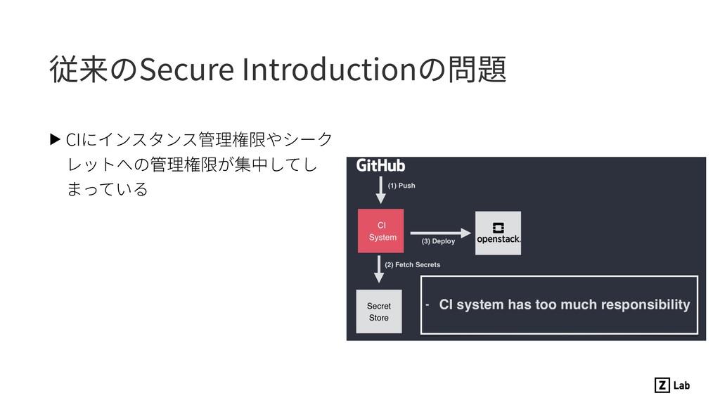 従来のSecure Introductionの問題 ▶ CIにインスタンス管理権限やシーク レ...