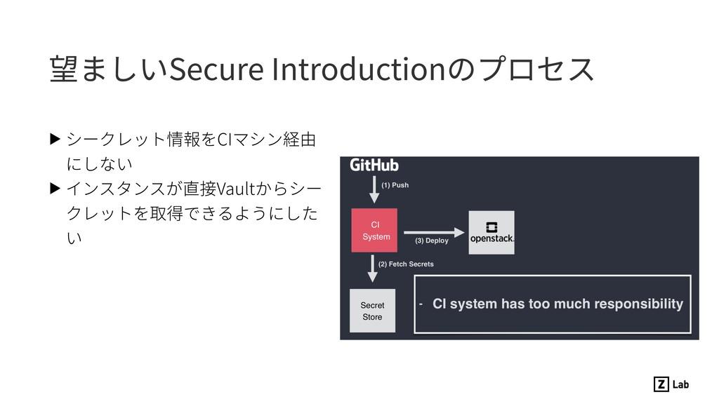 望ましいSecure Introductionのプロセス ▶ シークレット情報をCIマシン経由...