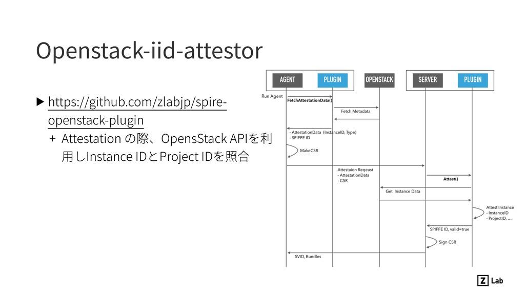 Openstack-iid-attestor ▶ https://github.com/zla...