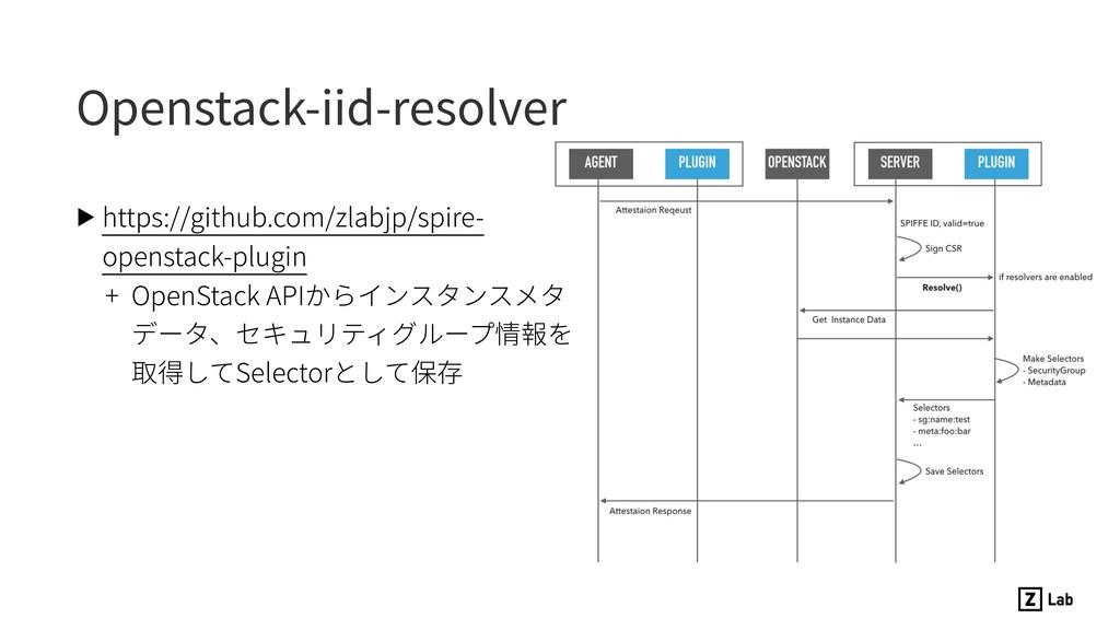 Openstack-iid-resolver ▶ https://github.com/zla...