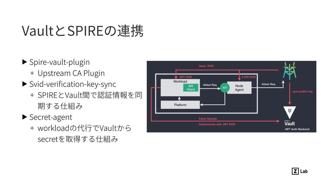 VaultとSPIREの連携 ▶ Spire-vault-plugin + Upstream ...