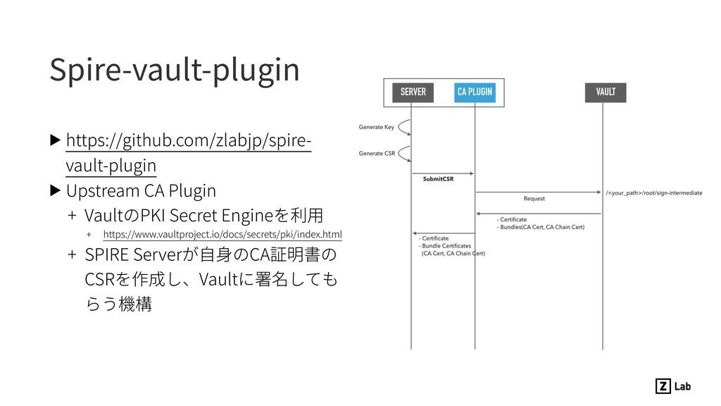 Spire-vault-plugin ▶ https://github.com/zlabjp/...