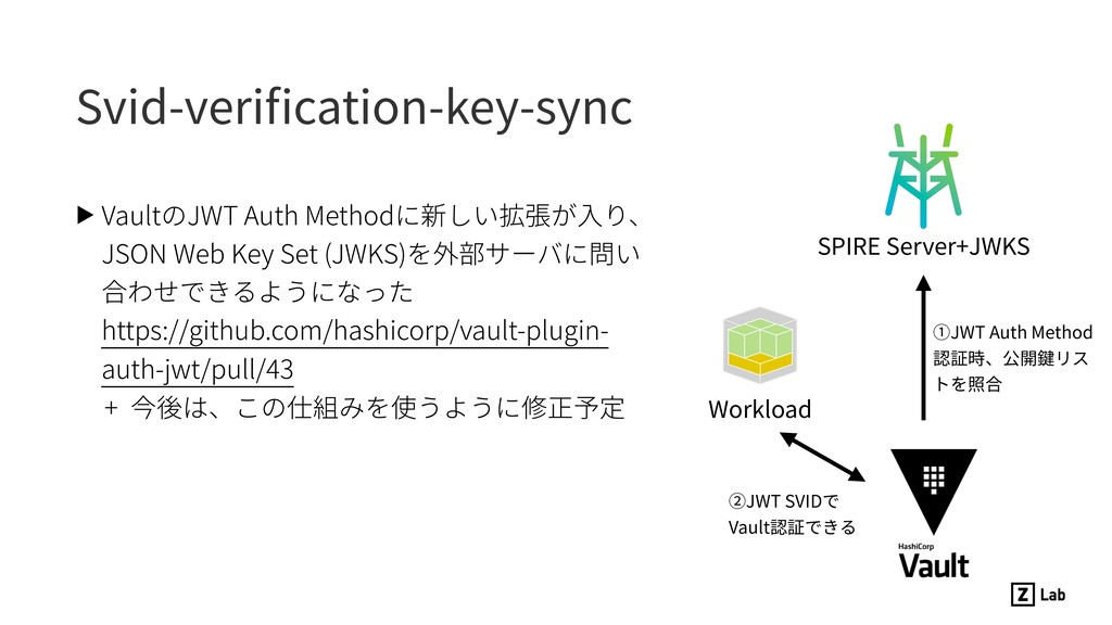 Svid-verification-key-sync ▶ VaultのJWT Auth Meth...