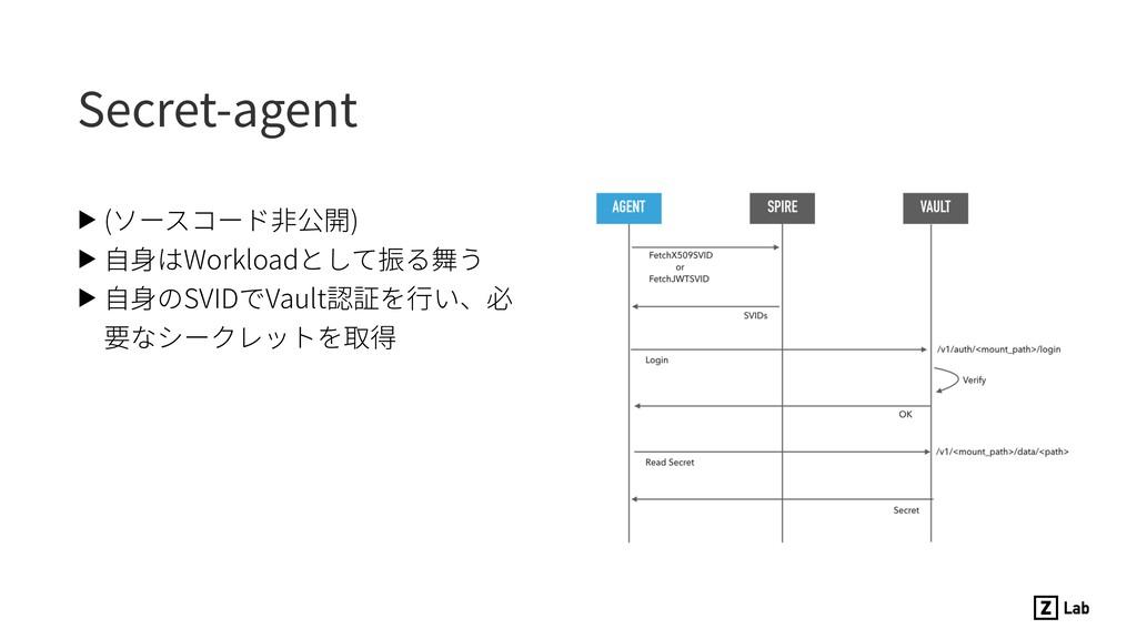 Secret-agent ▶ (ソースコード⾮公開) ▶ ⾃⾝はWorkloadとして振る舞う...