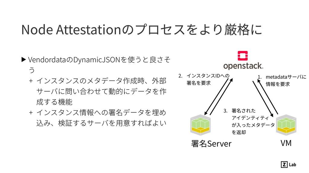 Node Attestationのプロセスをより厳格に ▶ VendordataのDynami...