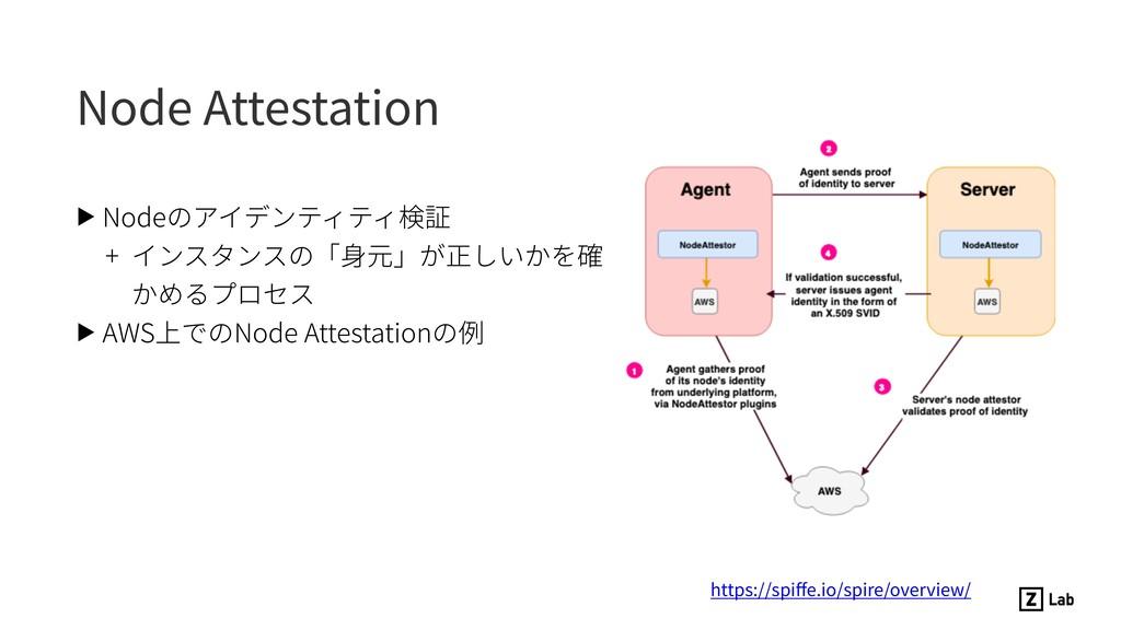 Node Attestation ▶ Nodeのアイデンティティ検証 + インスタンスの「⾝元...