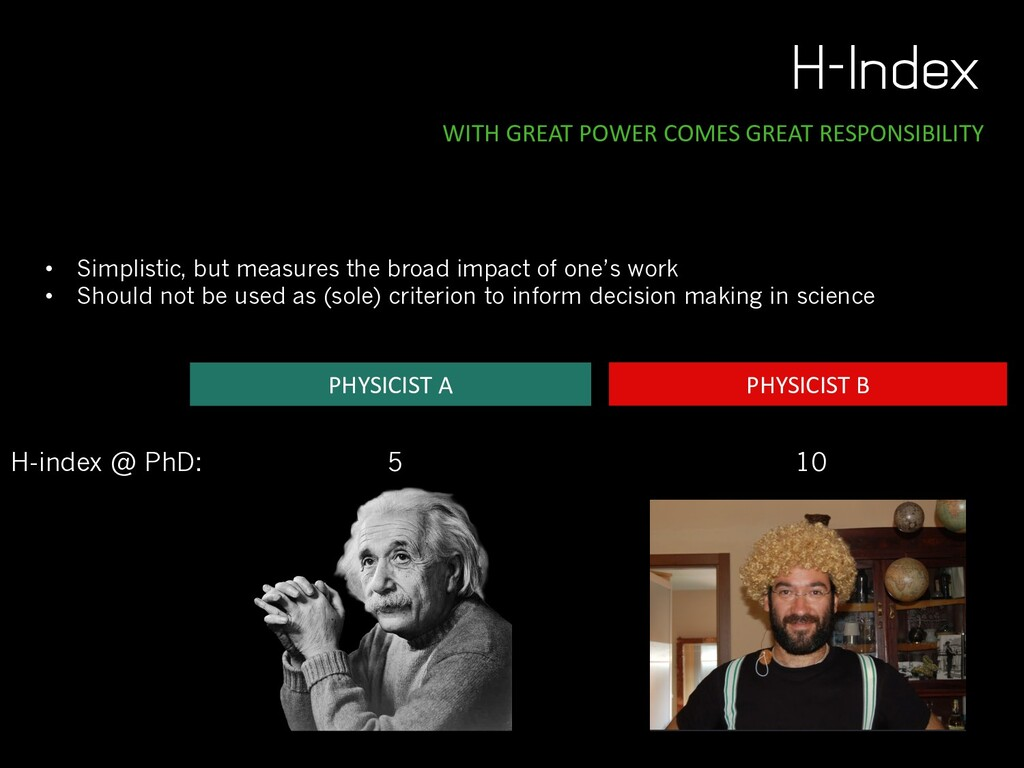 H-Index WITH GREAT POWER COMES GREAT RESPONSIBI...
