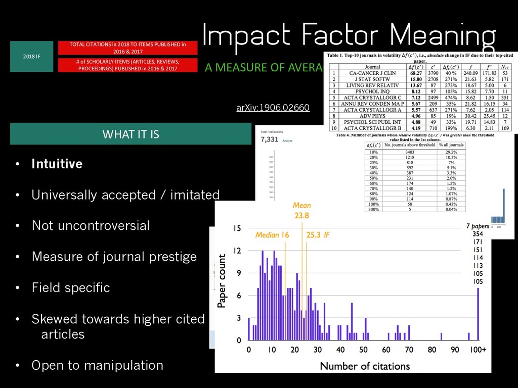 Impact Factor Meaning A MEASURE OF AVERAGE CITA...