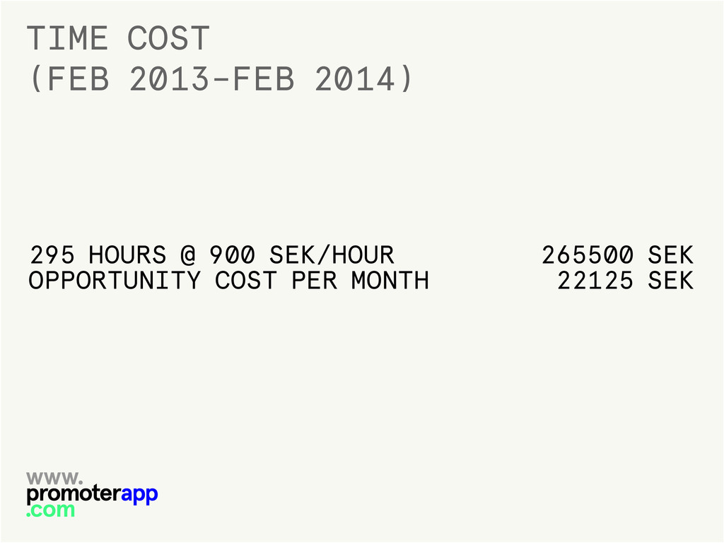 TIME COST (FEB 2013–FEB 2014) 295 HOURS @ 900 S...