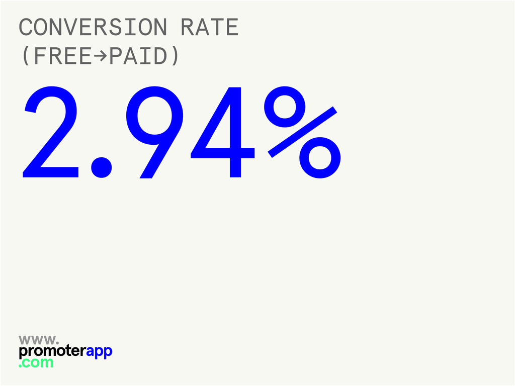 CONVERSION RATE (FREE�PAID) 2. 94%