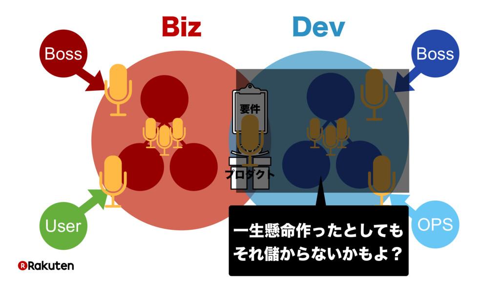 #J[ %FW ཁ݅ ϓϩμΫτ Boss Boss OPS User Ұੜݒ໋࡞ͬͨͱͯ͠...