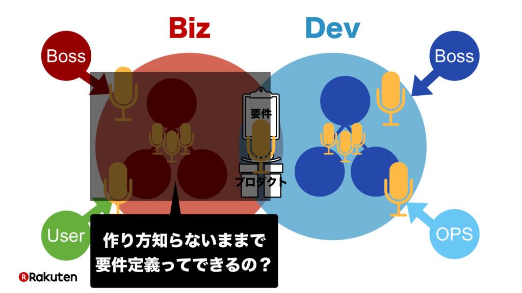 #J[ %FW ཁ݅ ϓϩμΫτ Boss Boss OPS User ࡞ΓํΒͳ͍··Ͱ...