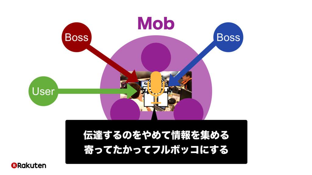 ϓϩμΫτ .PC Boss Boss User ୡ͢ΔͷΛΊͯใΛूΊΔ د͔ͬͯͨ...