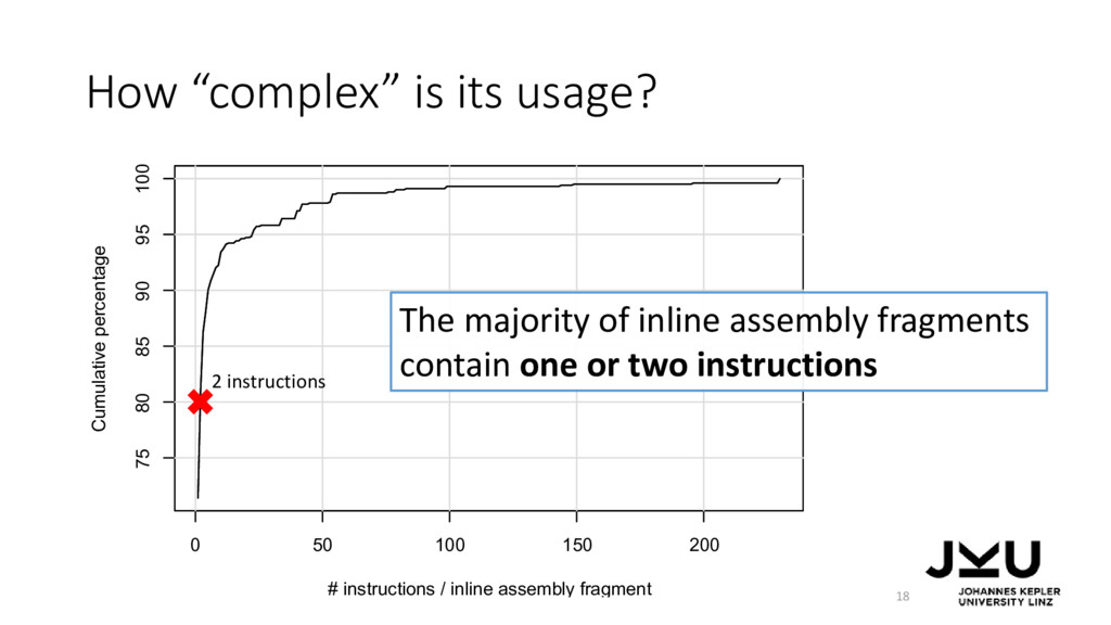 "How ""complex"" is its usage? 18 The majority of ..."