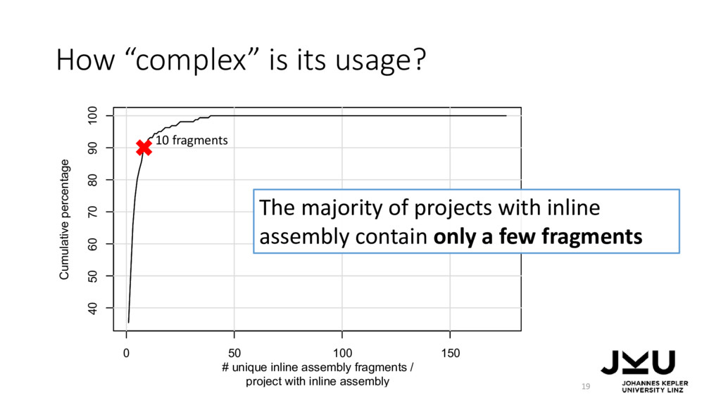 "How ""complex"" is its usage? 19 The majority of ..."
