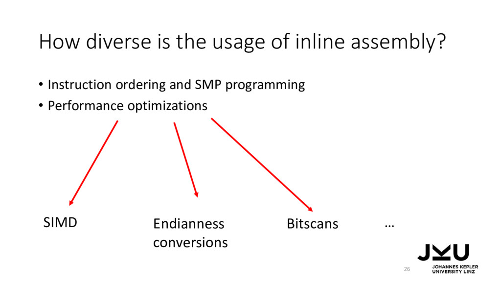 How diverse is the usage of inline assembly? • ...