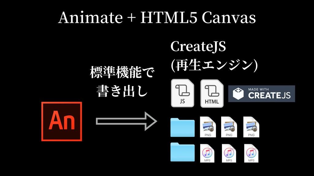 Animate + HTML Canvas CreateJS (再⽣エンジン) 標準機能で 書...