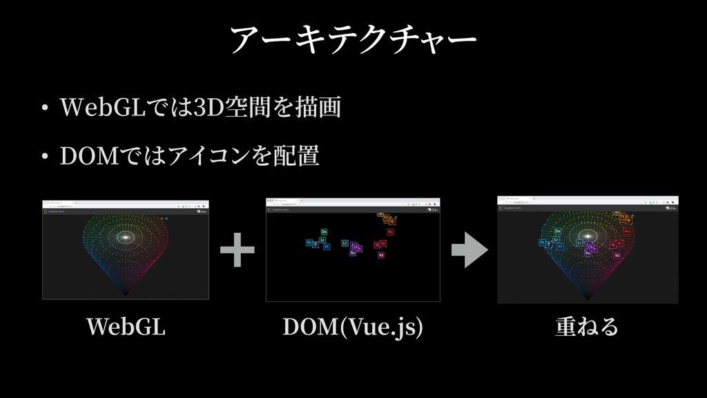 • WebGLでは3D空間を描画 • DOMではアイコンを配置 アーキテクチ ャー WebGL...