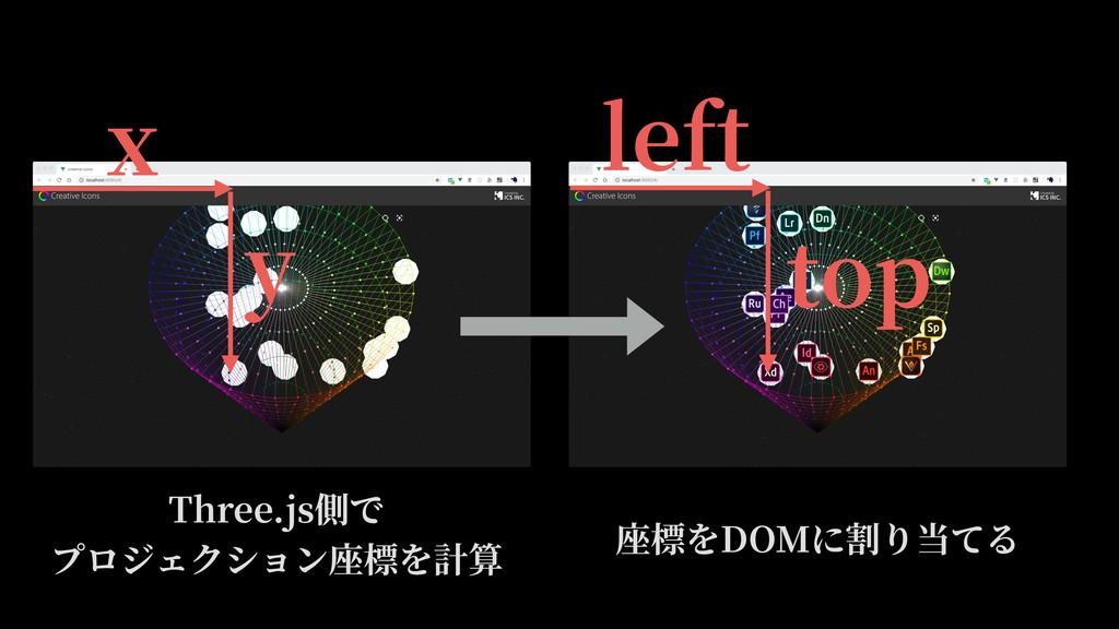 Three.js側で プロジェクション座標を計算 座標をDOMに割り当てる x y left ...