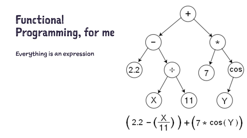 Functional Programming, for me Everything is an...
