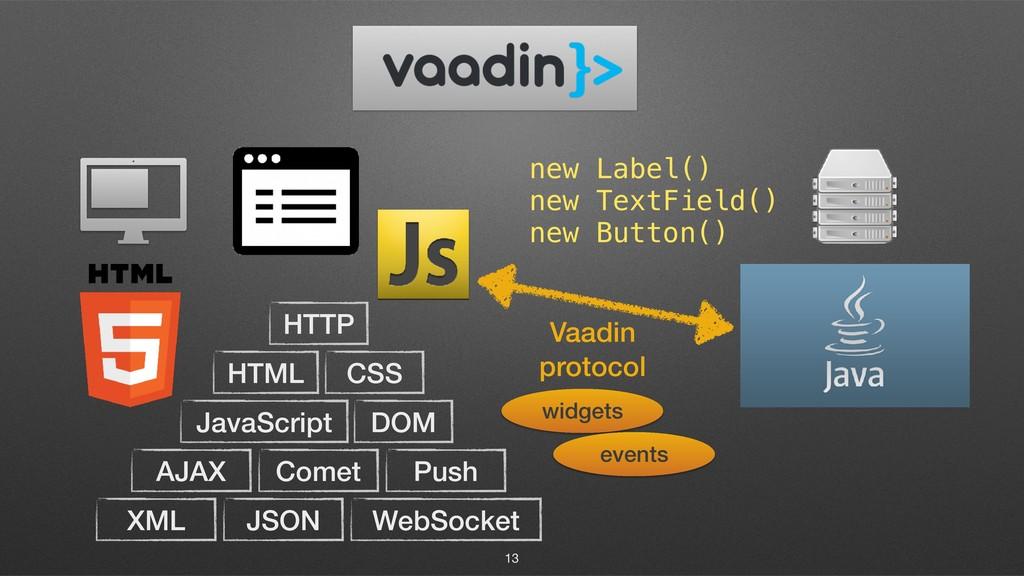 13 HTTP HTML CSS JavaScript DOM AJAX Comet Push...