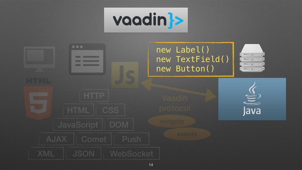 14 HTTP HTML CSS JavaScript DOM AJAX Comet Push...