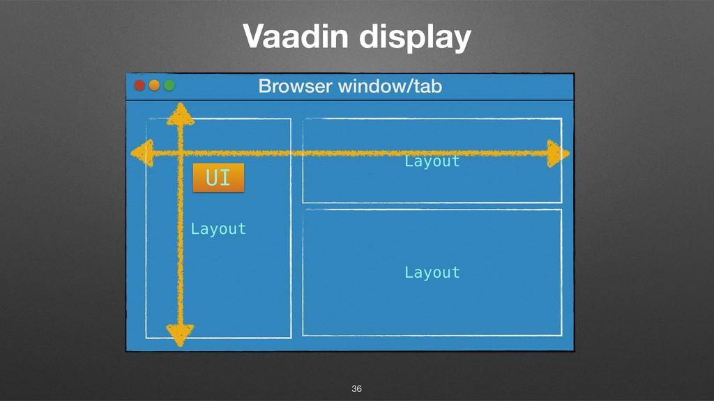Vaadin display 36 Browser window/tab Layout Lay...