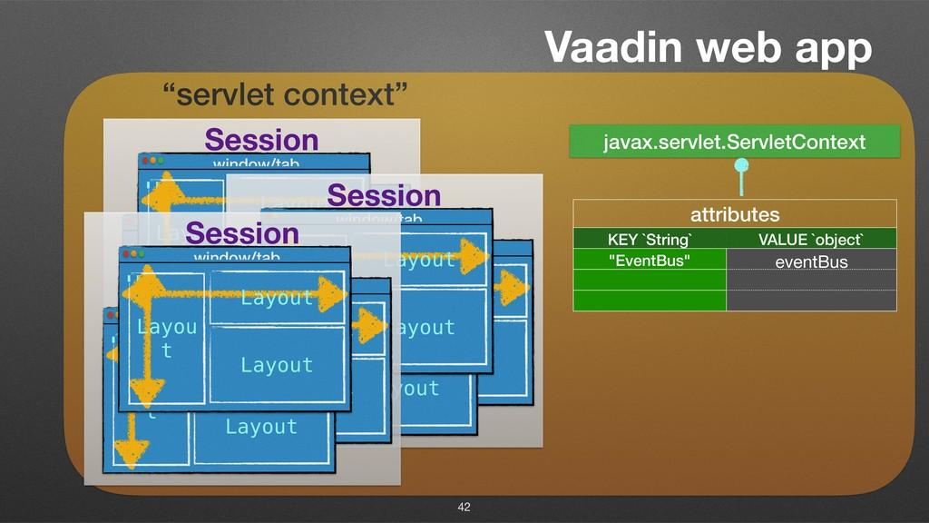 """""""servlet context"""" Vaadin web app 42 Session win..."""