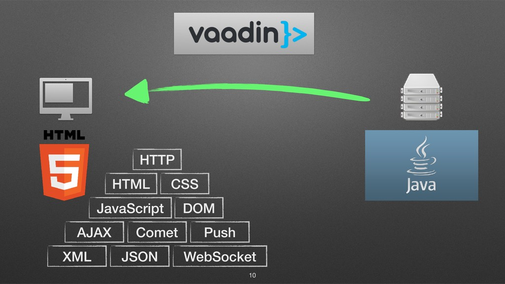 10 HTTP HTML CSS JavaScript DOM AJAX Comet Push...