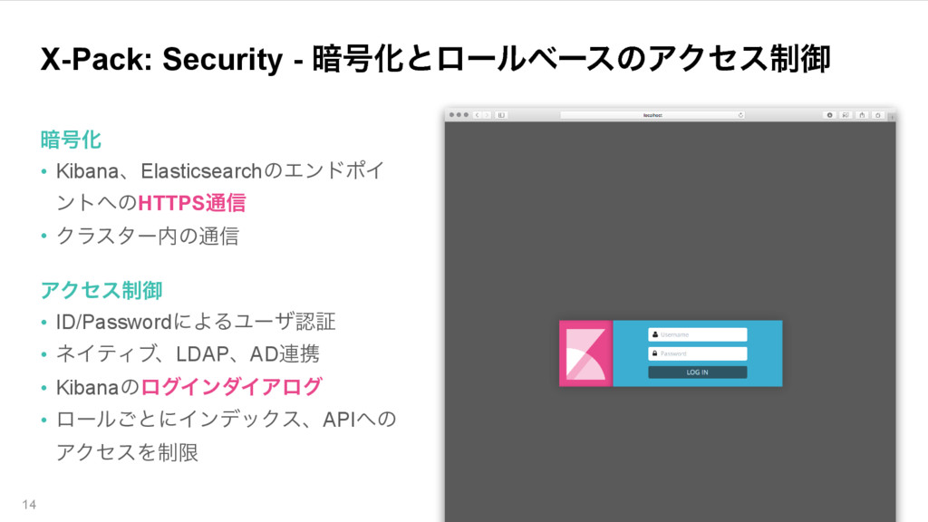 X-Pack: Security - ҉߸ԽͱϩʔϧϕʔεͷΞΫηε੍ޚ 14 ҉߸Խ • K...