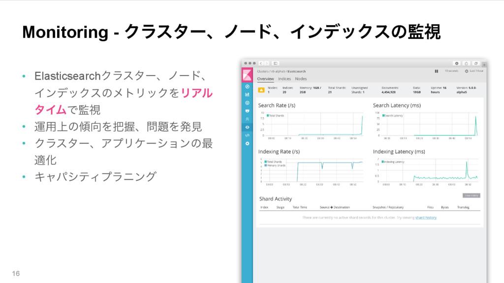 Monitoring - ΫϥελʔɺϊʔυɺΠϯσοΫεͷࢹ • Elasticsearc...