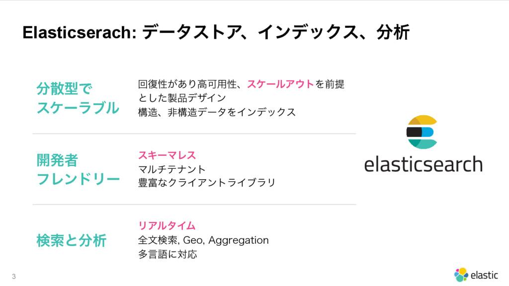 Elasticserach: σʔλετΞɺΠϯσοΫεɺੳ 3 ܕͰ εέʔϥϒϧ ...