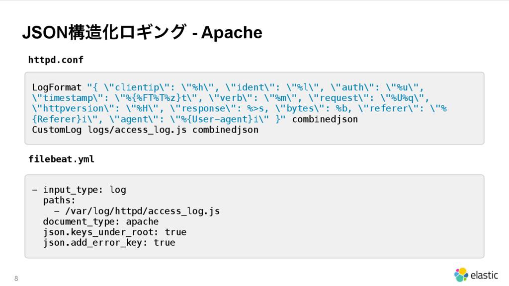 "JSONߏԽϩΪϯά - Apache 8 LogFormat ""{ \""clientip\..."