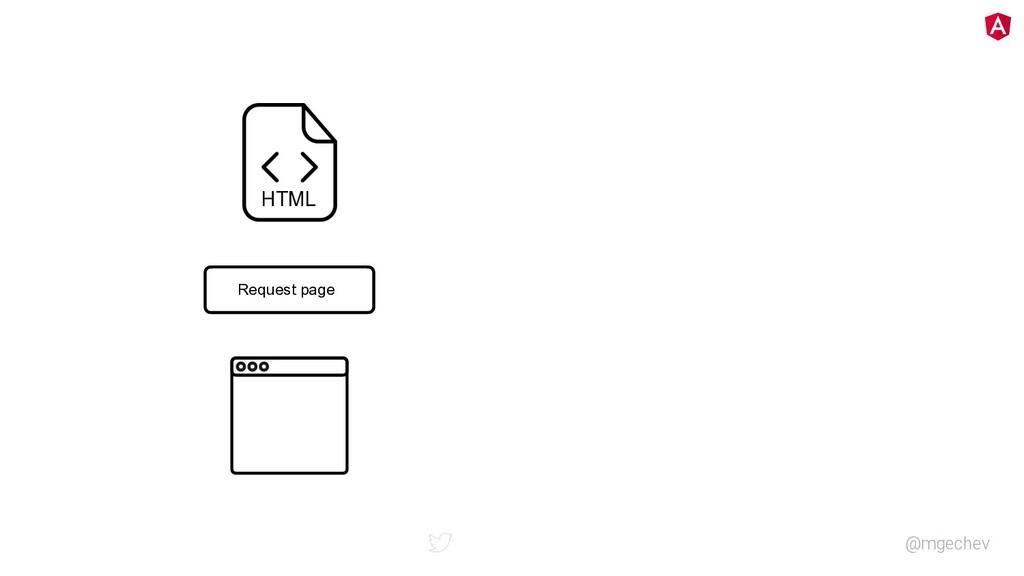 twitter.com/mgechev Request page HTML @mgechev