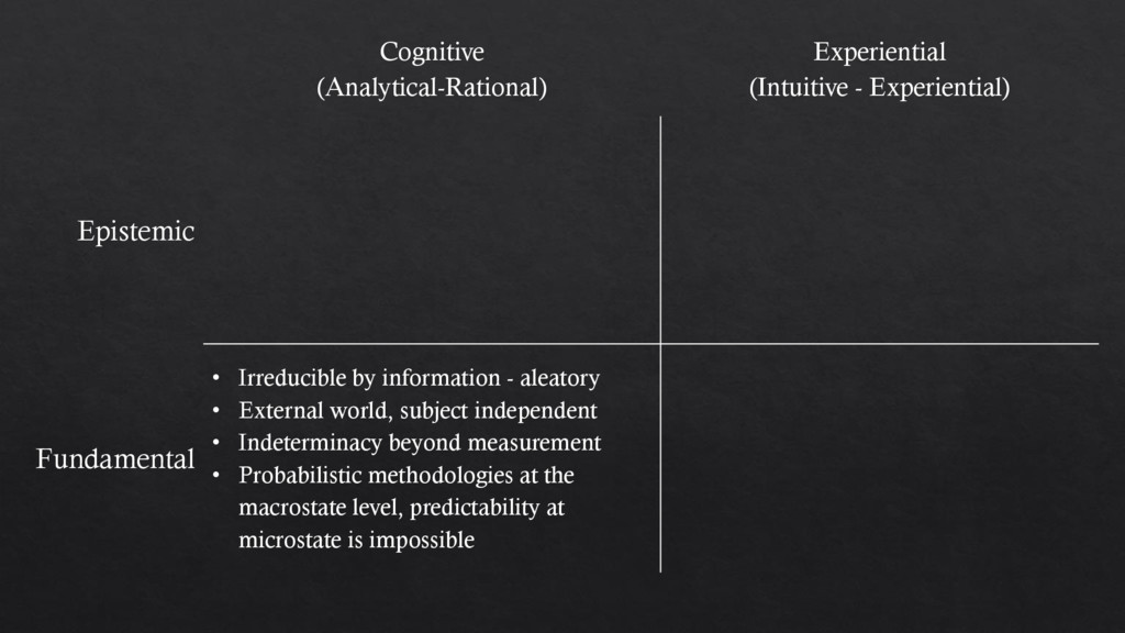 Cognitive (Analytical-Rational) Experiential (I...