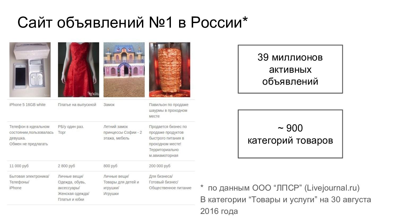 """Сайт объявлений №1 в России* * по данным ООО """"Л..."""