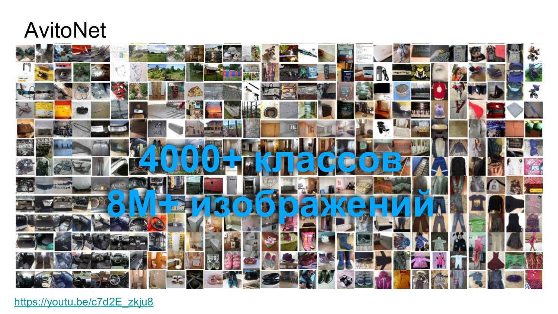 AvitoNet 4000+ классов 8M+ изображений https://...