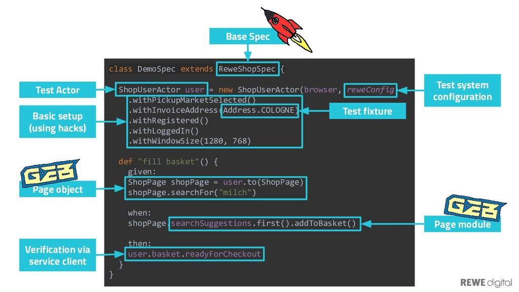 class DemoSpec extends ReweShopSpec { ShopUserA...