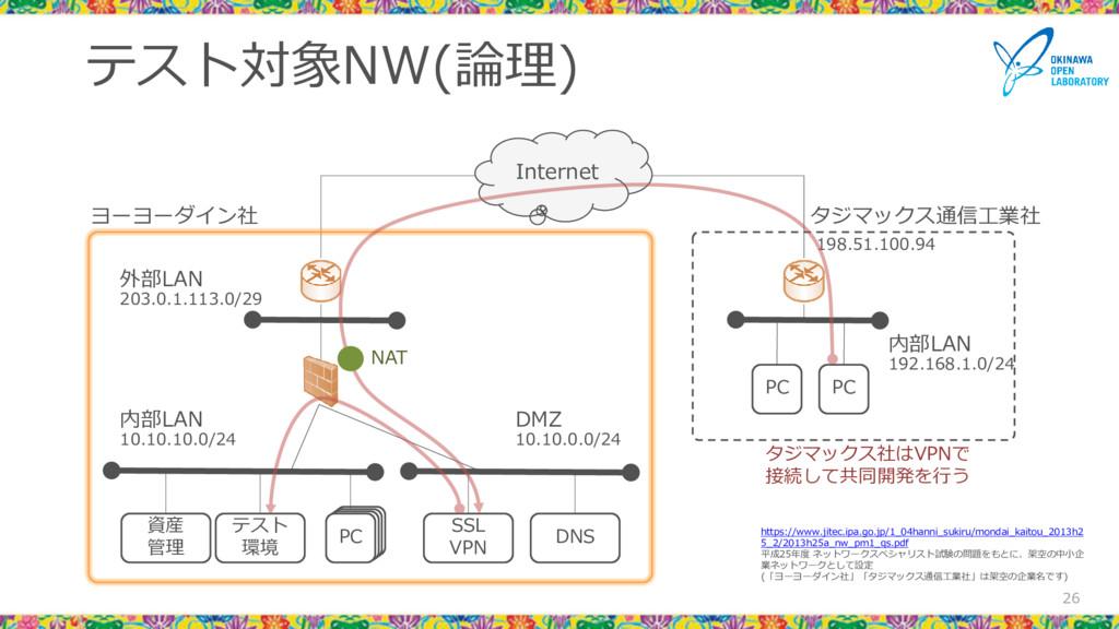 PC テスト対象NW(論理) 26 内部LAN SSL VPN DNS 資産 管理 テスト 環...